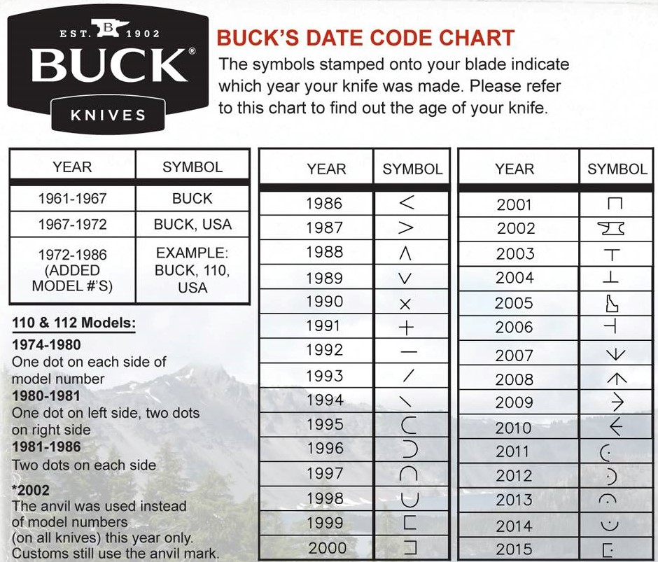 sell buck knife collection online